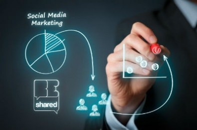 BeShared предлага безплатна реклама във Facebook