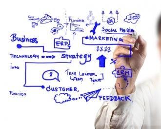 Ключови елементи, които ще определят успеха на маркетинговите стратегии в социалните медии през 2015 година