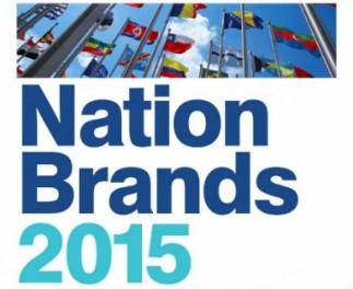 Държавите с най-скъпи национални брандове