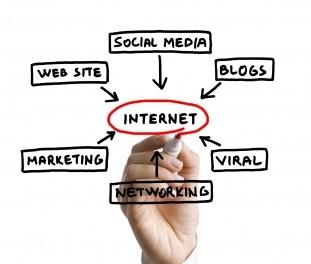 Какво е интернет маркетинг и защо е важно да се доверите на добри специалисти за ваш партньор